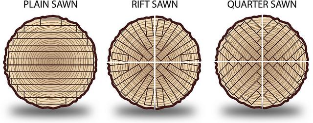 Summitt Forest Products Plain Sawn Vs Quarter Sawn Vs